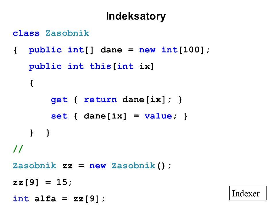 Indeksatory class Zasobnik { public int[] dane = new int[100];